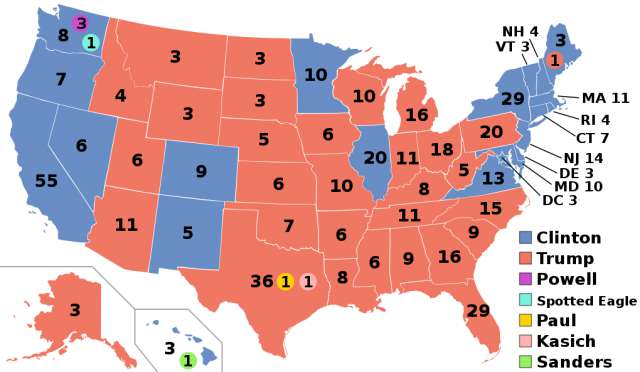 The US Electoral college